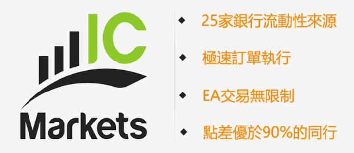 IC Markets外匯平台開戶教學