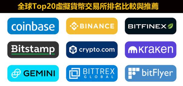 2021全球Top20虛擬貨幣交易所排名比較與推薦