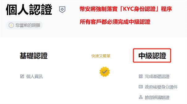 幣安KYC認證