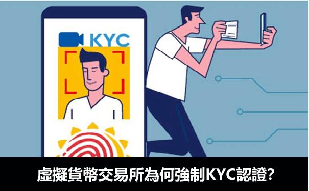 KYC是什麼